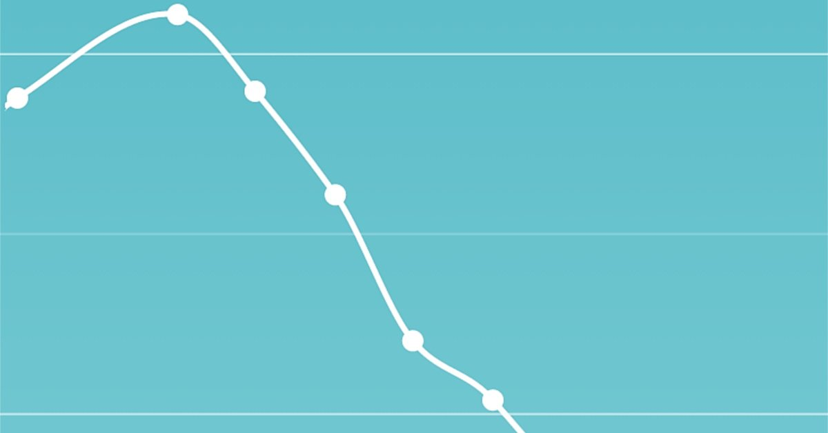 How I Lost Ten Pounds Overnight